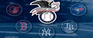MLB East Team Logos