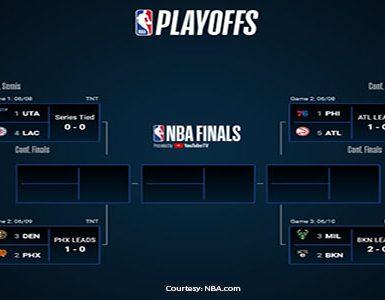 NBA Playoff brackets - Round 2