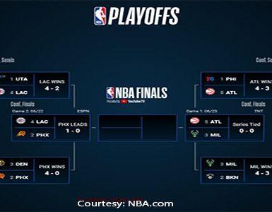 NBA Playoffs Brackets