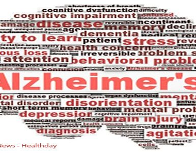 Consumer Health News - Healthday: Could a New Drug Help Ease Alzheimer's?